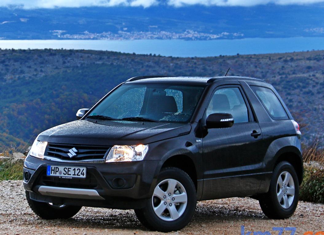 SUV-Crossover_0.9cc-1.6cc